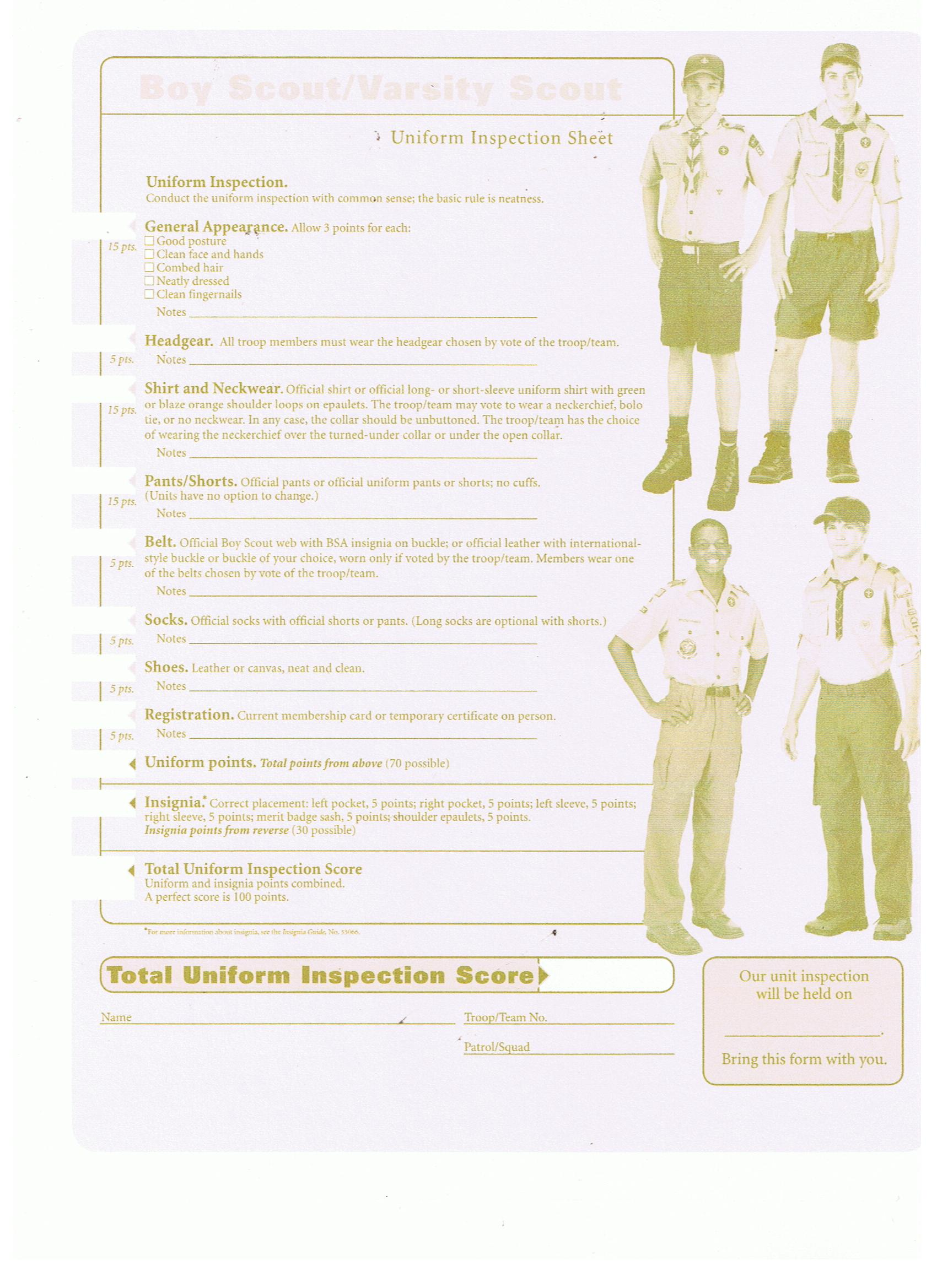 inspection sheets